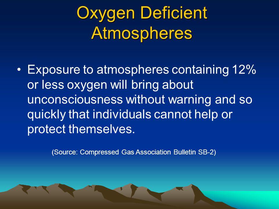 Oxygen Deficient Atmospheres 19.5 %Minimum acceptable oxygen level.