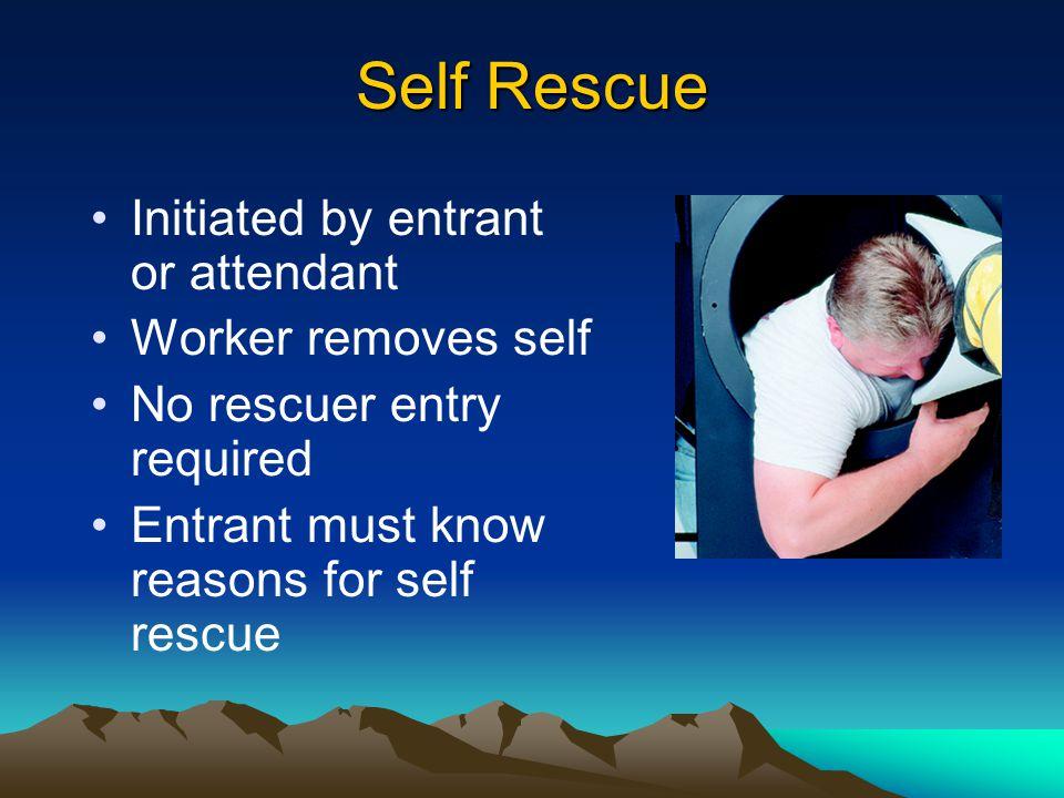 Types of Rescue Self-Rescue Non-Entry Rescue Entry Rescue