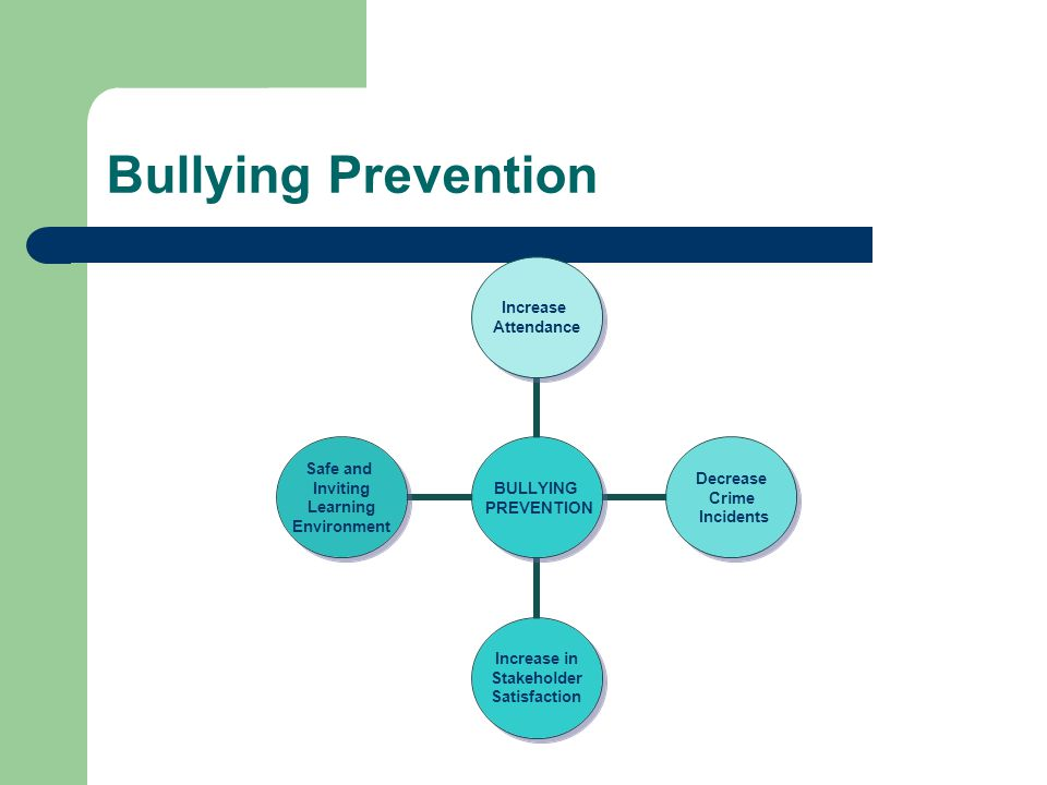 Bullying Prevention BULLYING PREVENTION Increase Attendance Decrease Crime Incidents Increase in Stakeholder Satisfaction Safe and Inviting Learning E