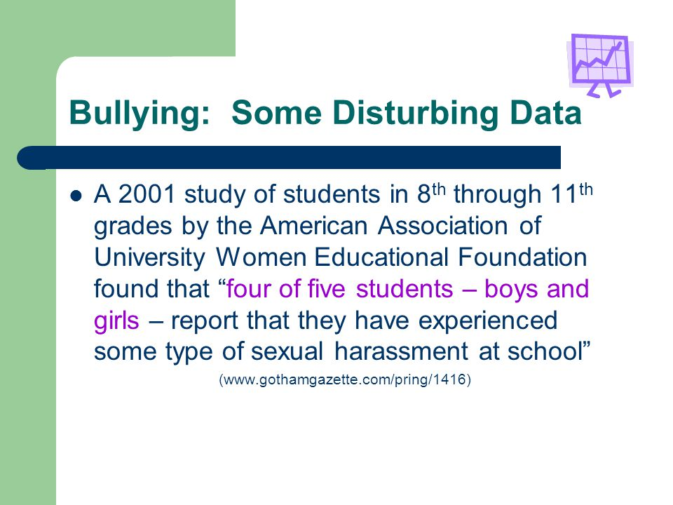 Bullying: Some Disturbing Data A 2001 study of students in 8 th through 11 th grades by the American Association of University Women Educational Found