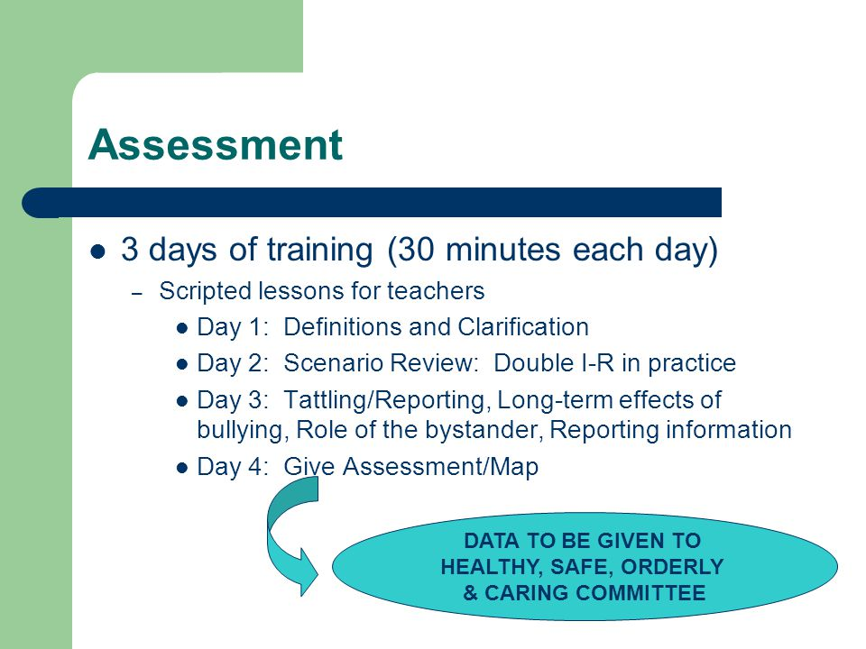 Assessment 3 days of training (30 minutes each day) – Scripted lessons for teachers Day 1: Definitions and Clarification Day 2: Scenario Review: Doubl
