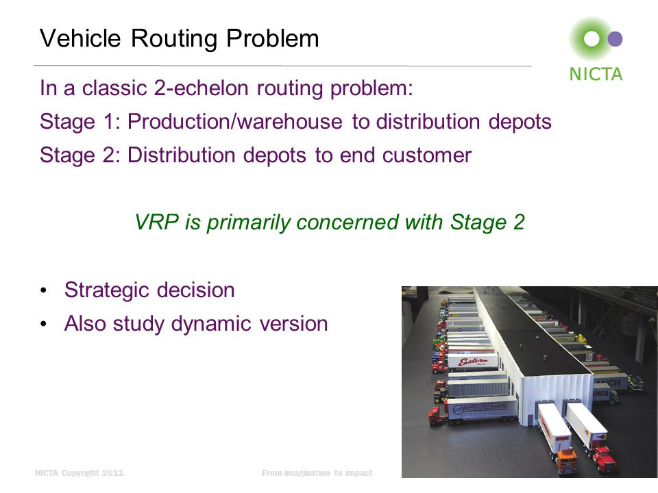 NICTA Copyright 2011From imagination to impact 11/58 Vehicle Routing Problem In a classic 2-echelon routing problem: Stage 1: Production/warehouse to distribution depots Stage 2: Distribution depots to end customer VRP is primarily concerned with Stage 2 Strategic decision Also study dynamic version