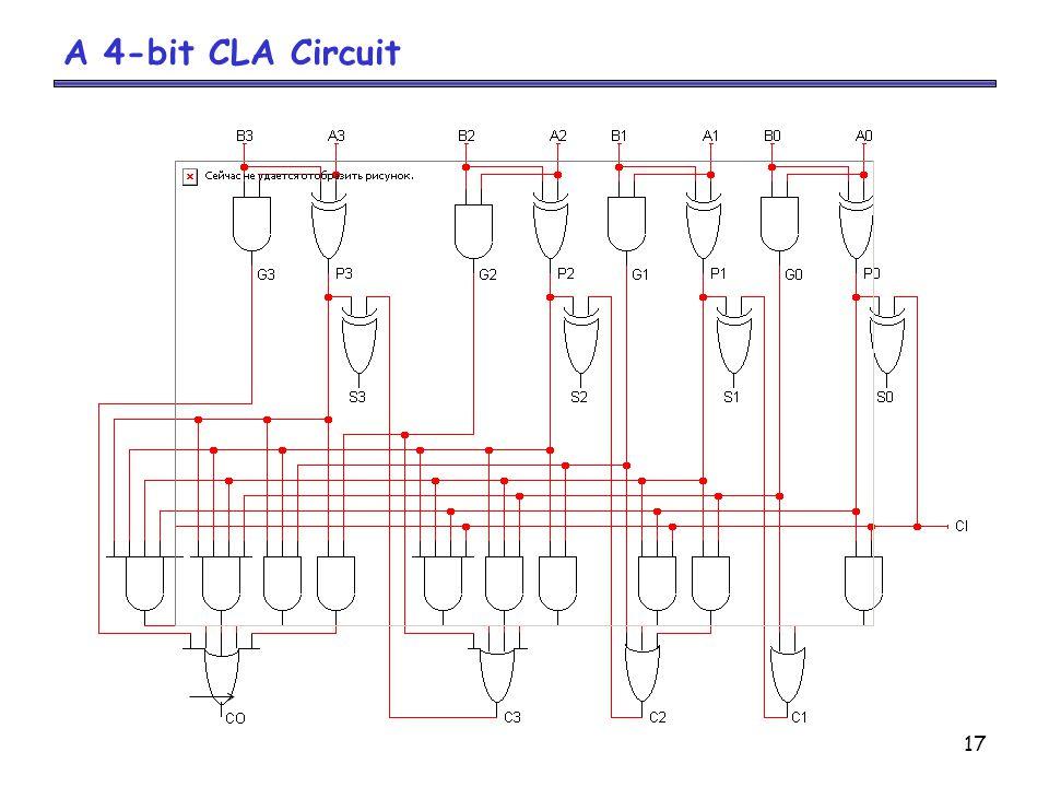 17 A 4-bit CLA Circuit