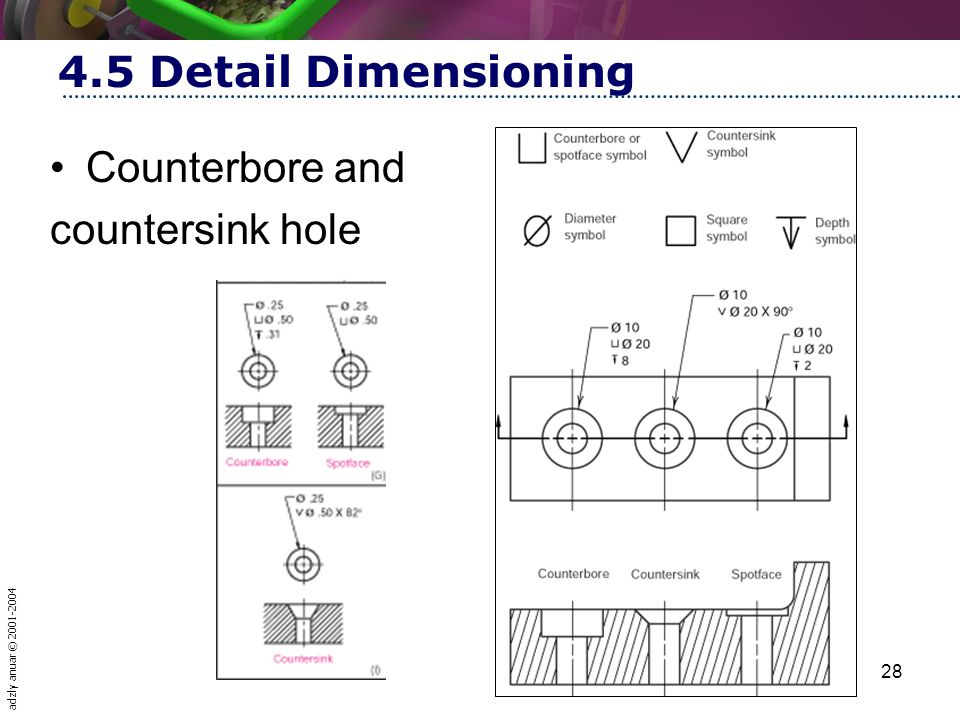 adzly anuar © 2001-2004 28 4.5 Detail Dimensioning Counterbore and countersink hole