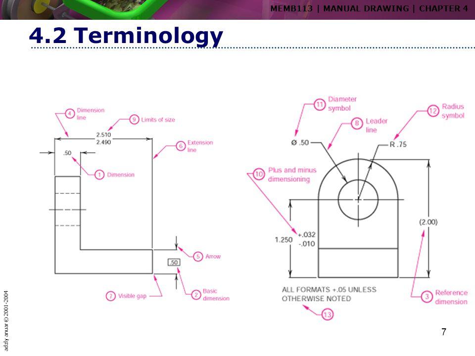 adzly anuar © 2001-2004 7 4.2 Terminology MEMB113   MANUAL DRAWING   CHAPTER 4