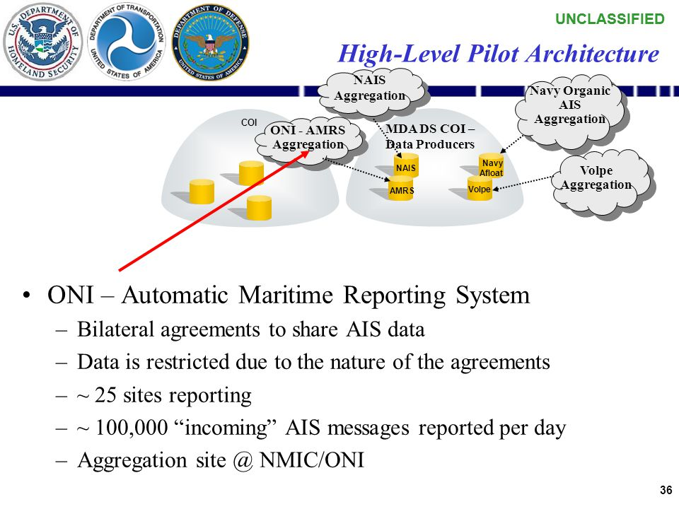 UNCLASSIFIED 35 High-Level Pilot Architecture COI MDA DS COI – Data Producers NAIS Aggregation NAIS AMRS ONI - AMRS Aggregation Navy Organic AIS Aggregation Infrastructure: NCES SOA Foundation DHS Consumers Data Sharing SOA Foundation HSIN Portal HSIN Identity Store (Portal Authentication) Defense Online Portal NCES Service Discovery NCES Security Service Navy Afloat Volpe DHS DOD DOD Consumers Content Discovery Volpe Aggregation NCES Federated Search and Messaging Services