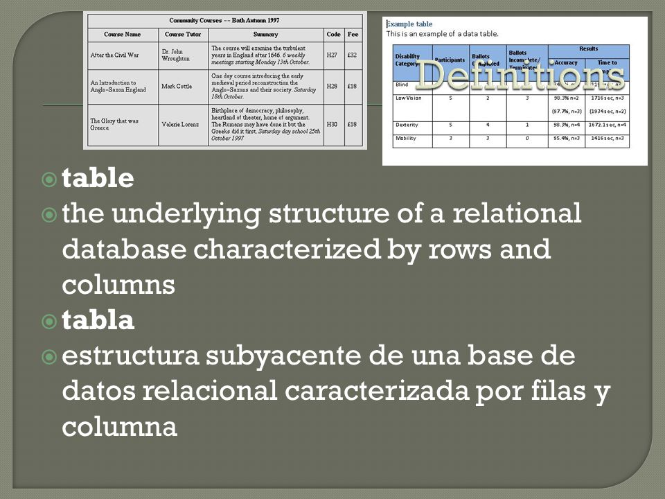  table  the underlying structure of a relational database characterized by rows and columns  tabla  estructura subyacente de una base de datos rel