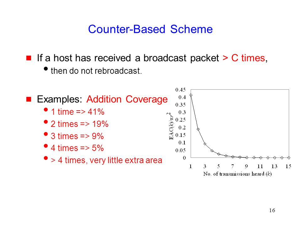 16 Counter-Based Scheme  If a host has received a broadcast packet > C times,  then do not rebroadcast.