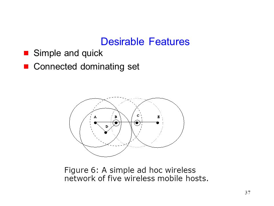 37 Desirable Features  Simple and quick  Connected dominating set Figure 6: A simple ad hoc wireless network of five wireless mobile hosts.