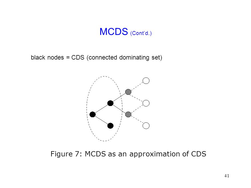 41 MCDS (Cont'd.) black nodes = CDS (connected dominating set) Figure 7: MCDS as an approximation of CDS