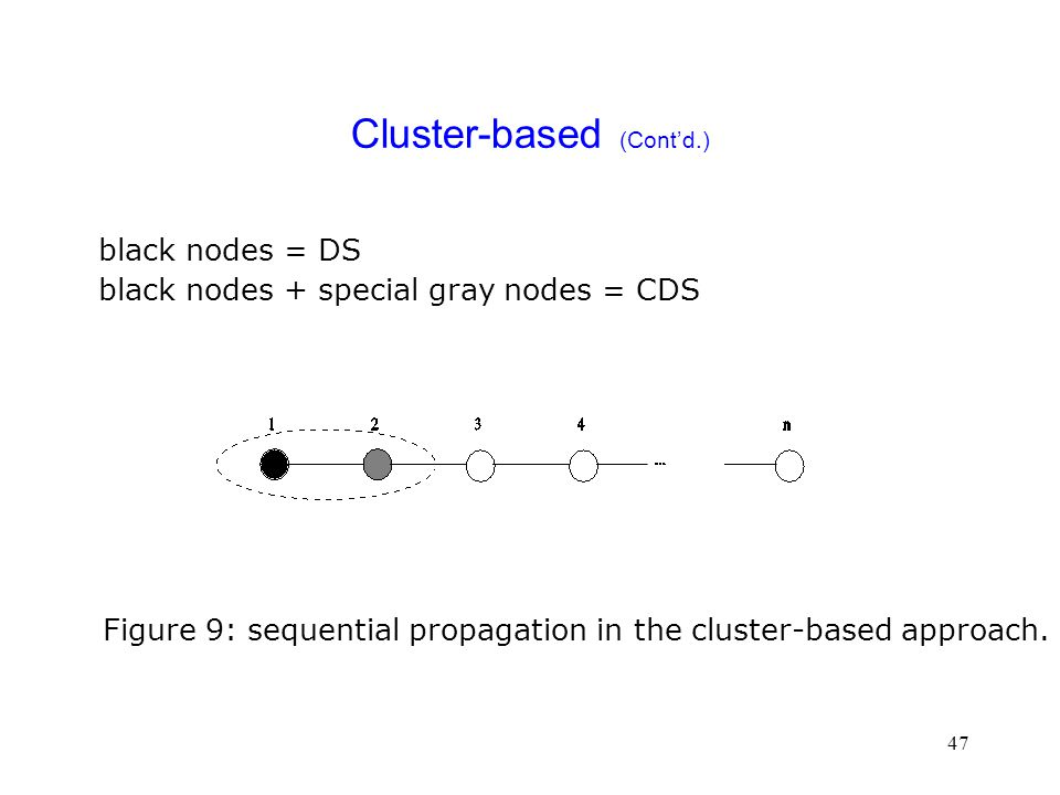 47 Cluster-based (Cont'd.) black nodes = DS black nodes + special gray nodes = CDS Figure 9: sequential propagation in the cluster-based approach.