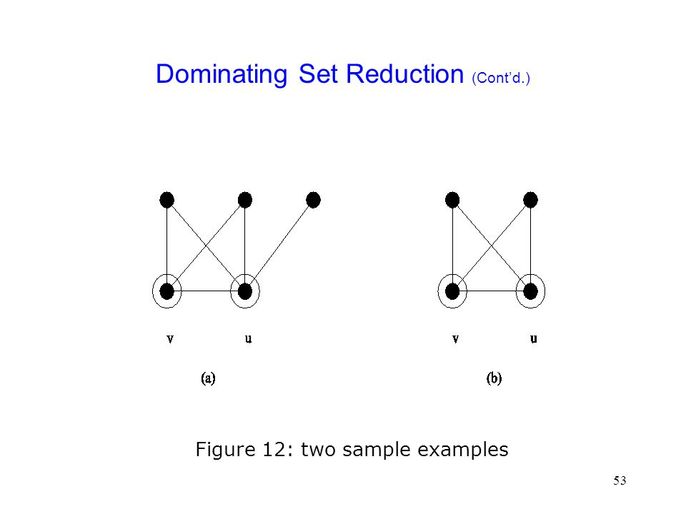 53 Dominating Set Reduction (Cont'd.) Figure 12: two sample examples