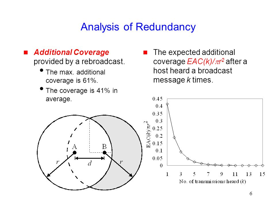 27 A Short Summary  Main Concern:  Extra coverage of a rebroadcast  Different levels of accuracy:  probabilistic, counter, distance, location, polygon  Probabilistic not sensitive to the importance of a retransmission  Maybe ok in dense networks  Others are sensitive, with increasing accuracy of estimate (and increasing amount of work needed)  Counter-Based Scheme < Distance-Based Scheme < Location-Based