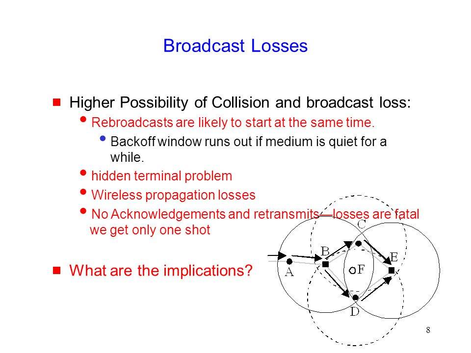 8 Broadcast Losses  Higher Possibility of Collision and broadcast loss:  Rebroadcasts are likely to start at the same time.