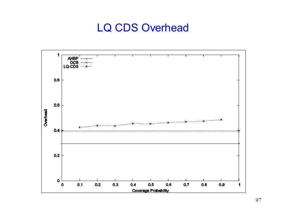 97 LQ CDS Overhead