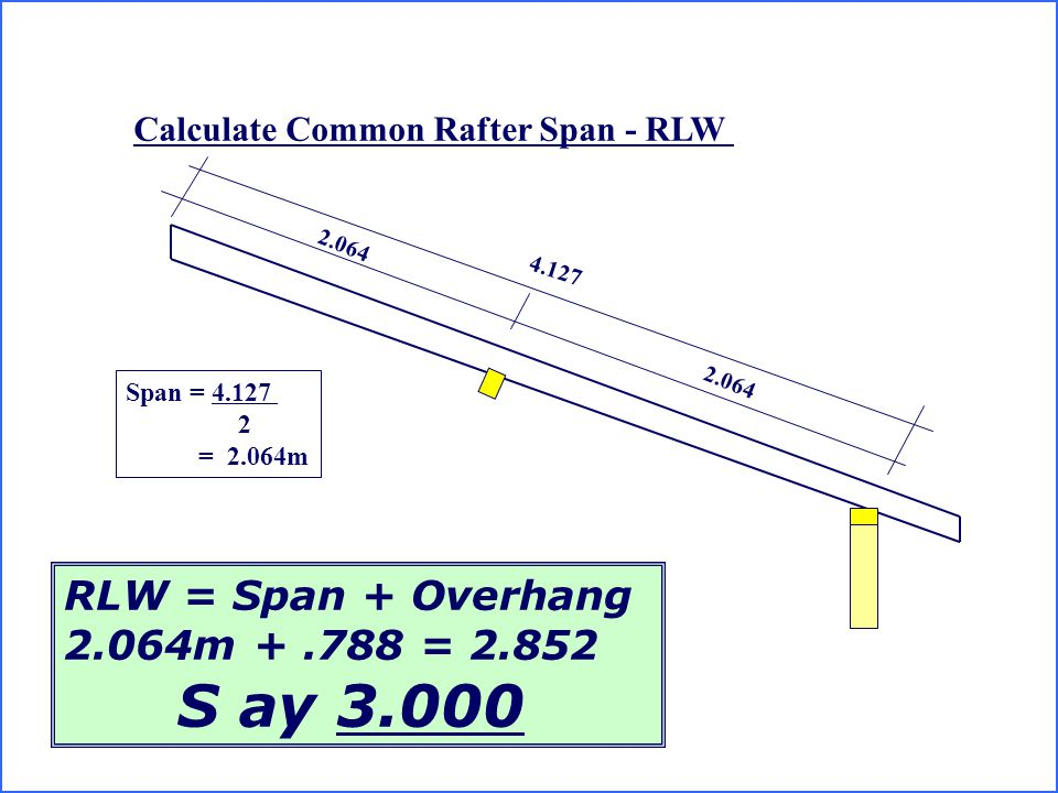 Calculate Common Rafter Span - RLW 4.127 Span = 4.127 2 = 2.064m 2.064 RLW = Span + Overhang 2.064m +.788 = 2.852 S ay 3.000
