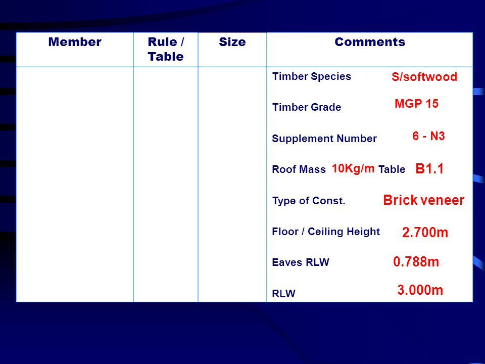 MemberRule / Table SizeComments Timber Species Timber Grade Supplement Number Roof Mass Table Type of Const. Floor / Ceiling Height Eaves RLW RLW S/so