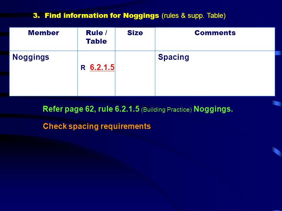 3. Find information for Noggings (rules & supp. Table) MemberRule / Table SizeComments Noggings R Spacing Refer page 62, rule 6.2.1.5 (Building Practi