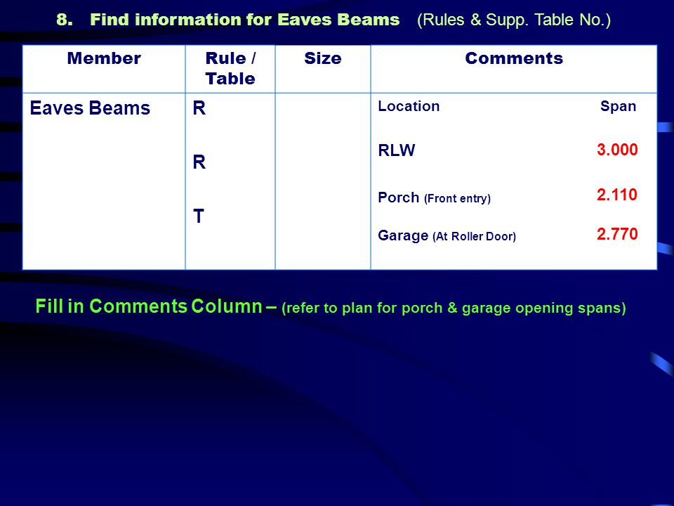 8.Find information for Eaves Beams (Rules & Supp. Table No.) MemberRule / Table SizeComments Eaves BeamsRRTRRT Location Span RLW Porch (Front entry) G