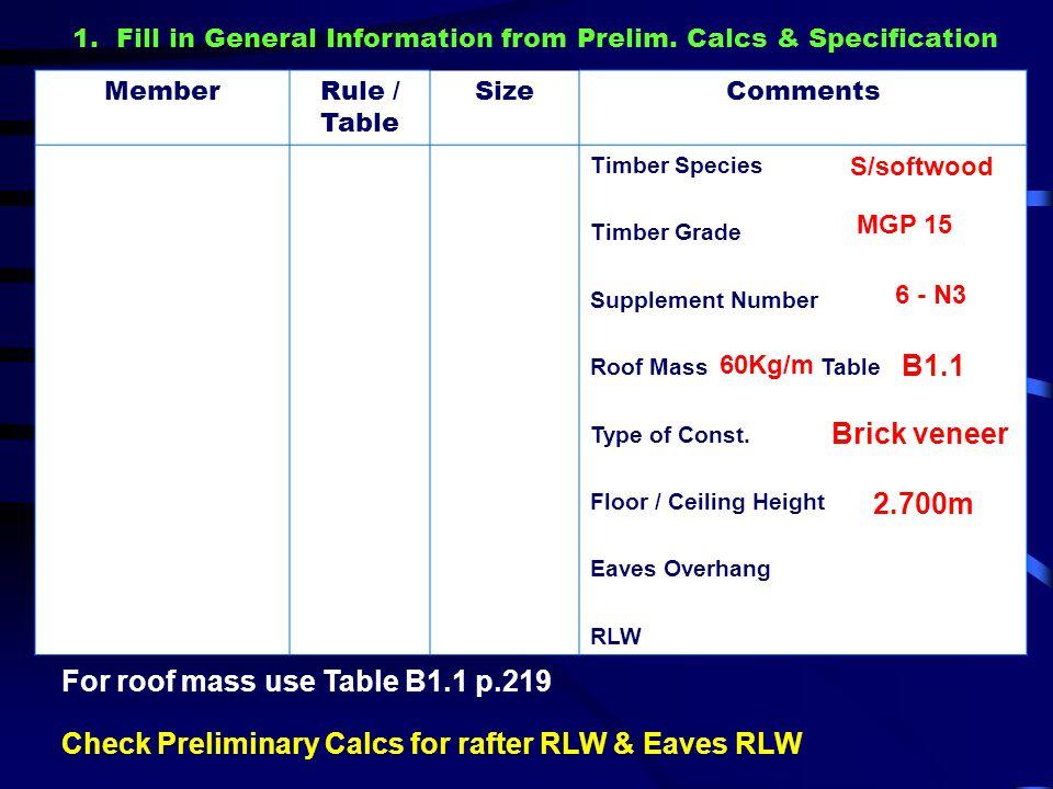 Calculate Eaves Overhang – Eaves RLW 0.1500.600 TL O/Hang = 0.600 + 0.150 COS 18 = 0.693m 0.788m RLW Eaves = 0.788m