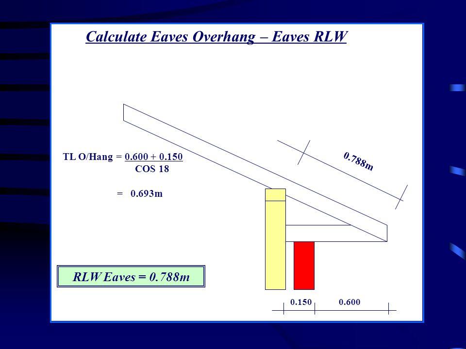 RLW = 3.000m Rafter spacing = 0.600m Use column for Max. Lintel Span 2006