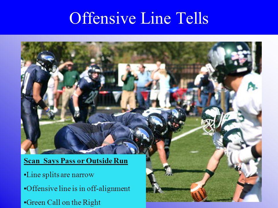 Offensive Line Tells Splits 1.Wide Splits Denote Inside Run 2.Narrow Splits Denote Outside Run Or Pass Depth Of Offensive Line 1.Deep Denotes Pulling