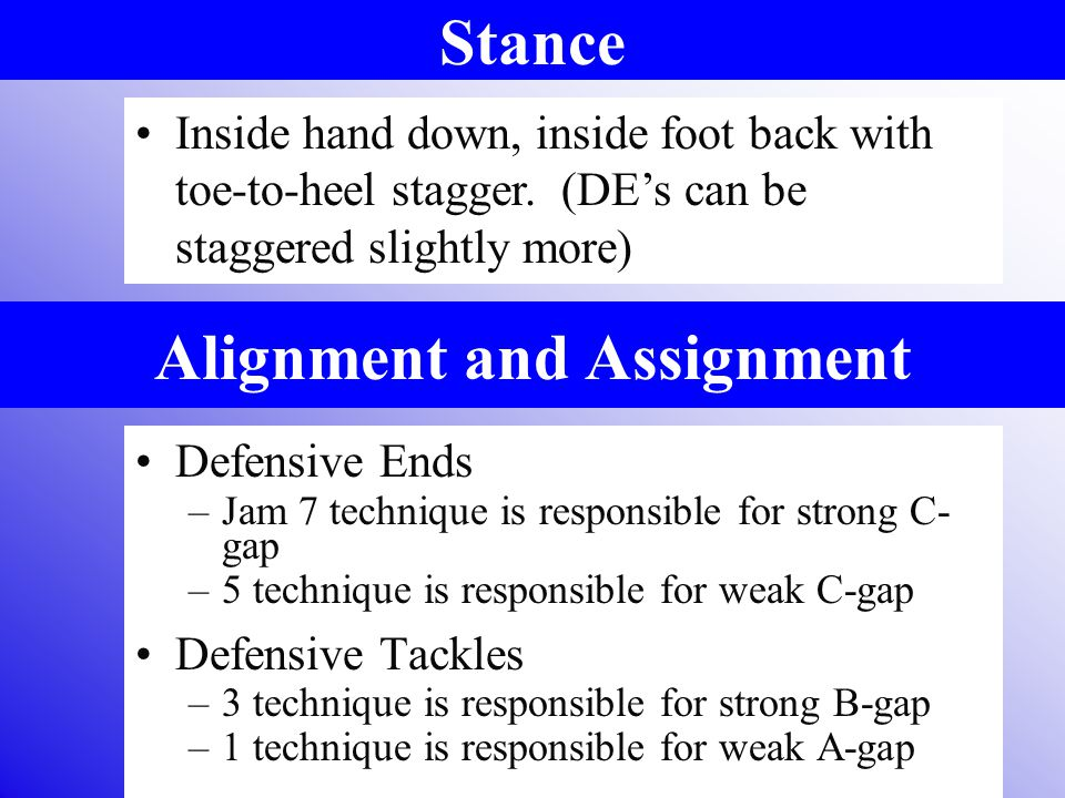 Alignment and Assignment Defensive Ends –Jam 7 technique is responsible for strong C- gap –5 technique is responsible for weak C-gap Defensive Tackles