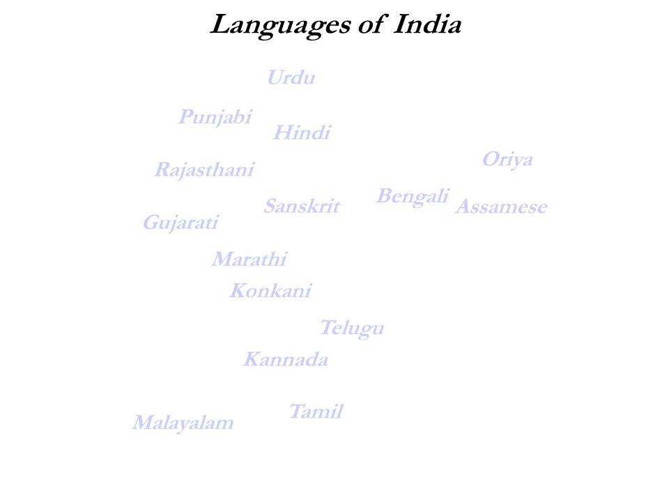 Languages of India Hindi Sanskrit Tamil Gujarati Urdu Punjabi Malayalam Bengali Marathi Konkani Kannada Assamese Telugu Oriya Rajasthani