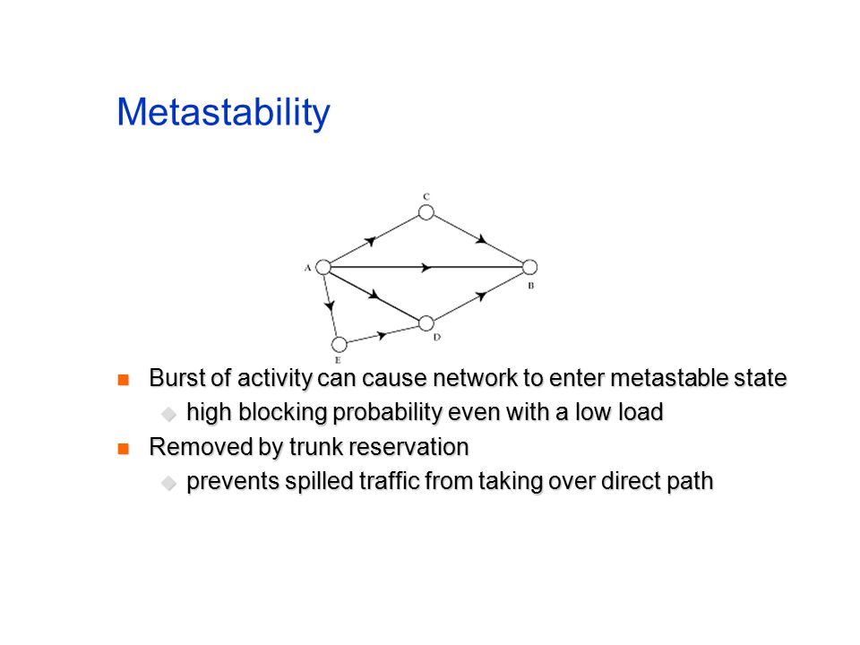 Metastability Burst of activity can cause network to enter metastable state Burst of activity can cause network to enter metastable state  high blocking probability even with a low load Removed by trunk reservation Removed by trunk reservation  prevents spilled traffic from taking over direct path