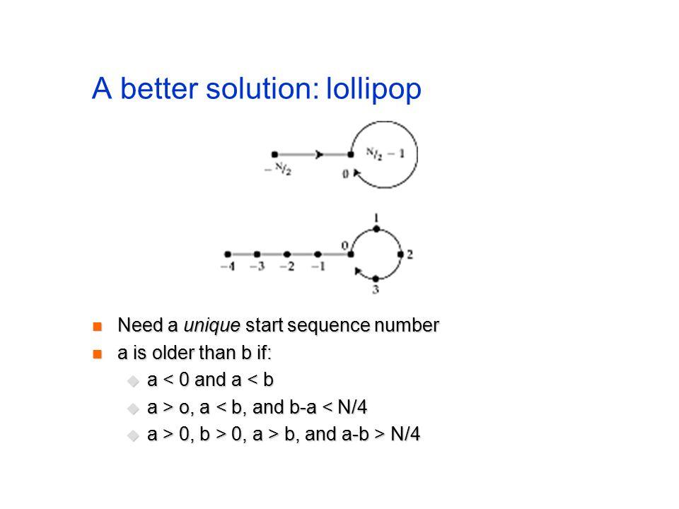 A better solution: lollipop Need a unique start sequence number Need a unique start sequence number a is older than b if: a is older than b if:  a < 0 and a < b  a > o, a o, a < b, and b-a < N/4  a > 0, b > 0, a > b, and a-b > N/4