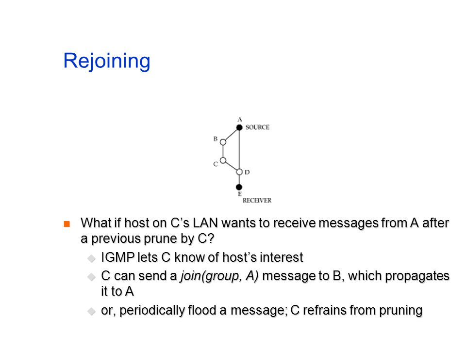 Rejoining What if host on C's LAN wants to receive messages from A after a previous prune by C.