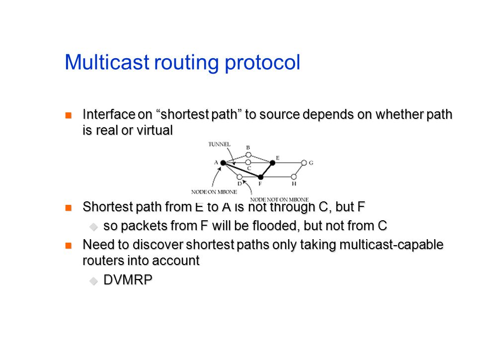Multicast routing protocol Interface on shortest path to source depends on whether path is real or virtual Interface on shortest path to source depends on whether path is real or virtual Shortest path from E to A is not through C, but F Shortest path from E to A is not through C, but F  so packets from F will be flooded, but not from C Need to discover shortest paths only taking multicast-capable routers into account Need to discover shortest paths only taking multicast-capable routers into account  DVMRP