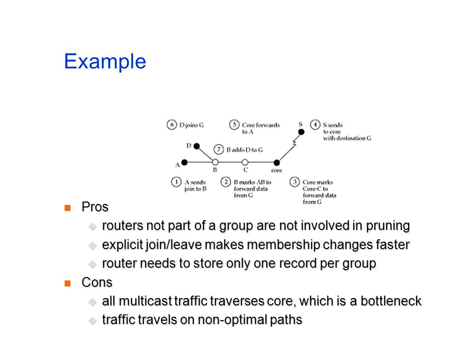 Example Pros Pros  routers not part of a group are not involved in pruning  explicit join/leave makes membership changes faster  router needs to store only one record per group Cons Cons  all multicast traffic traverses core, which is a bottleneck  traffic travels on non-optimal paths