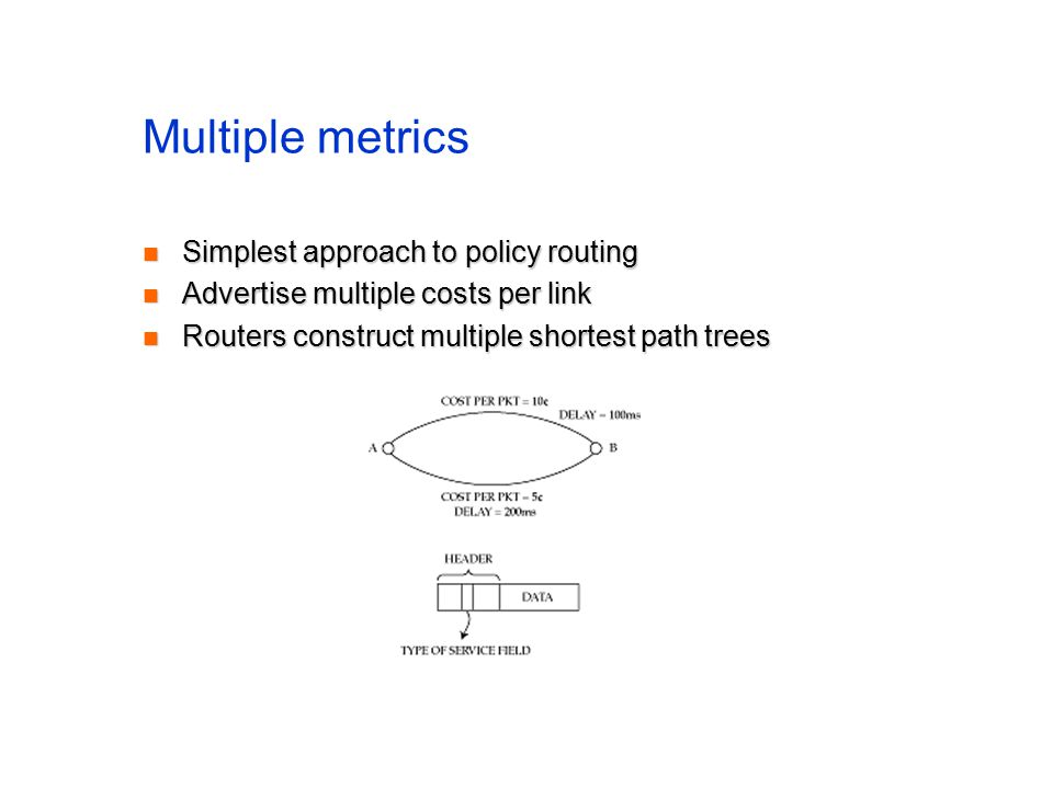 Multiple metrics Simplest approach to policy routing Simplest approach to policy routing Advertise multiple costs per link Advertise multiple costs per link Routers construct multiple shortest path trees Routers construct multiple shortest path trees