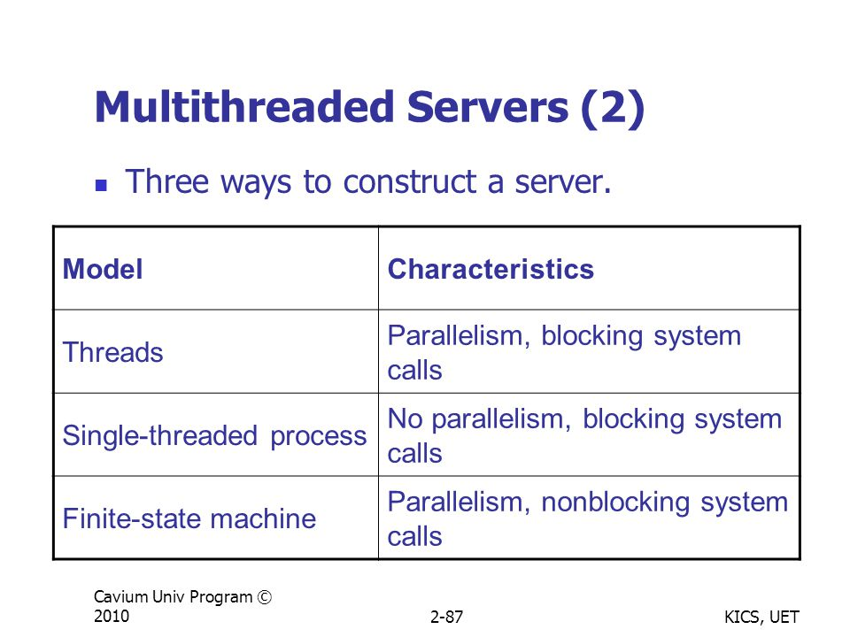 KICS, UET Cavium Univ Program © 20102-87 Multithreaded Servers (2) Three ways to construct a server.