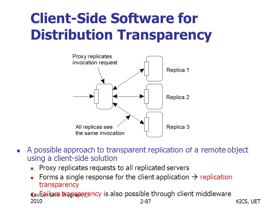 KICS, UET Cavium Univ Program © 20102-87 Client-Side Software for Distribution Transparency A possible approach to transparent replication of a remote object using a client-side solution Proxy replicates requests to all replicated servers Forms a single response for the client application  replication transparency Failure transparency is also possible through client middleware