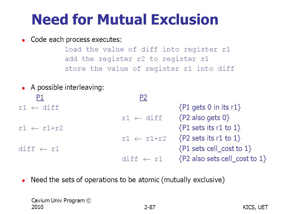KICS, UET Cavium Univ Program © 20102-87 Need for Mutual Exclusion Code each process executes: load the value of diff into register r1 add the register r2 to register r1 store the value of register r1 into diff A possible interleaving: P1 P2 r1  diff {P1 gets 0 in its r1} r1  diff {P2 also gets 0} r1  r1+r2 {P1 sets its r1 to 1} r1  r1+r2 {P2 sets its r1 to 1} diff  r1 {P1 sets cell_cost to 1} diff  r1 {P2 also sets cell_cost to 1} Need the sets of operations to be atomic (mutually exclusive)