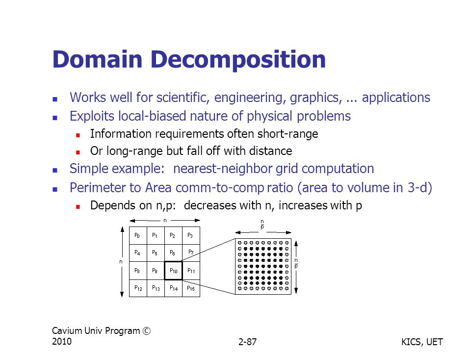KICS, UET Cavium Univ Program © 20102-87 Domain Decomposition Works well for scientific, engineering, graphics,...
