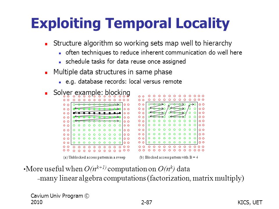 KICS, UET Cavium Univ Program © 20102-87 Exploiting Temporal Locality Structure algorithm so working sets map well to hierarchy often techniques to reduce inherent communication do well here schedule tasks for data reuse once assigned Multiple data structures in same phase e.g.