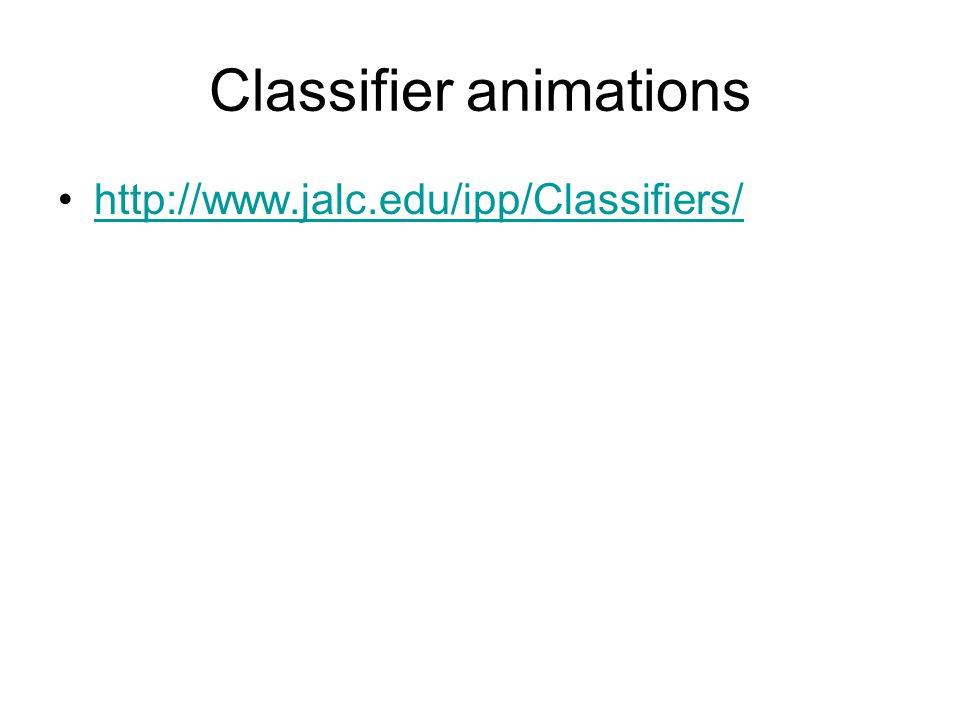 Classifier animations http://www.jalc.edu/ipp/Classifiers/