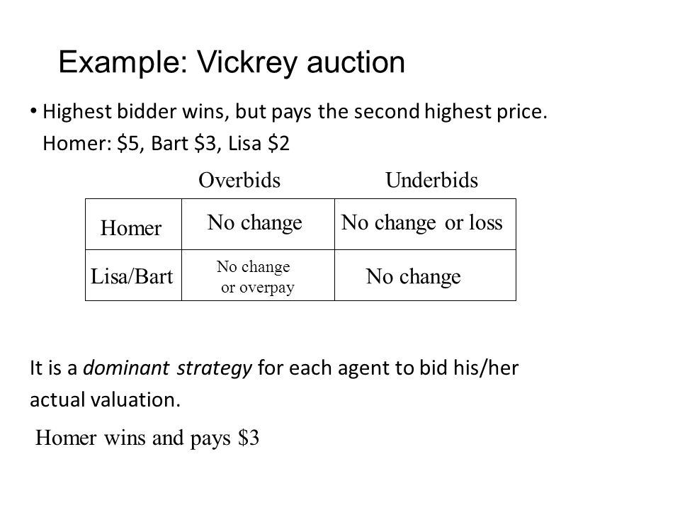 Example: Vickrey auction Highest bidder wins, but pays the second highest price. Homer: $5, Bart $3, Lisa $2 It is a dominant strategy for each agent