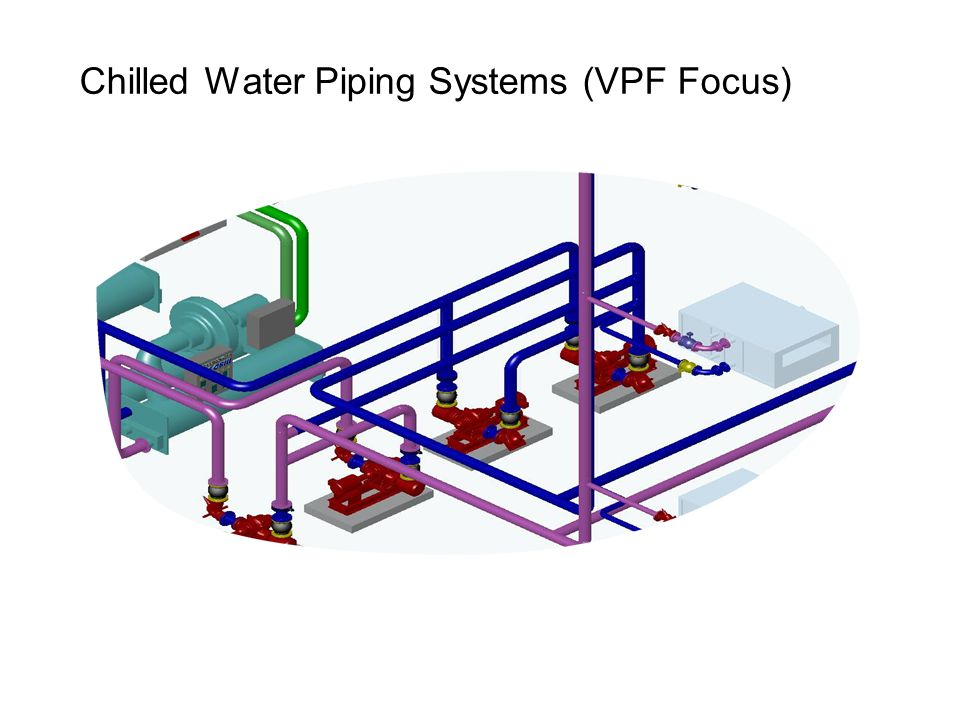 42 VPF Systems Design/Control Considerations Summary Chillers Equal Sized Chillers preferred, but not required Maintain Min flow rates with Bypass control (1.5 fps) Maintain Max flow rates (11.0 to 12.0 fps) Isolation Valves (Modulating or Stroke-able to 1.5 to 2 min) Don't vary flow too quickly through chillers (VSD Ramp function – typical setting of 10%/min) Chiller Type System Water Volume Chiller Load Active Loads Sequence If Constant Speed – run chiller to max load (Supply Temp rise).