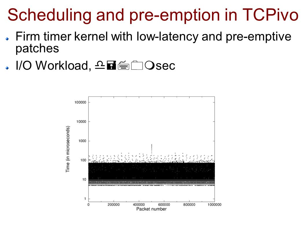 Scheduling and pre-emption in TCPivo Firm timer kernel with low-latency and pre-emptive patches I/O Workload, d=70msec