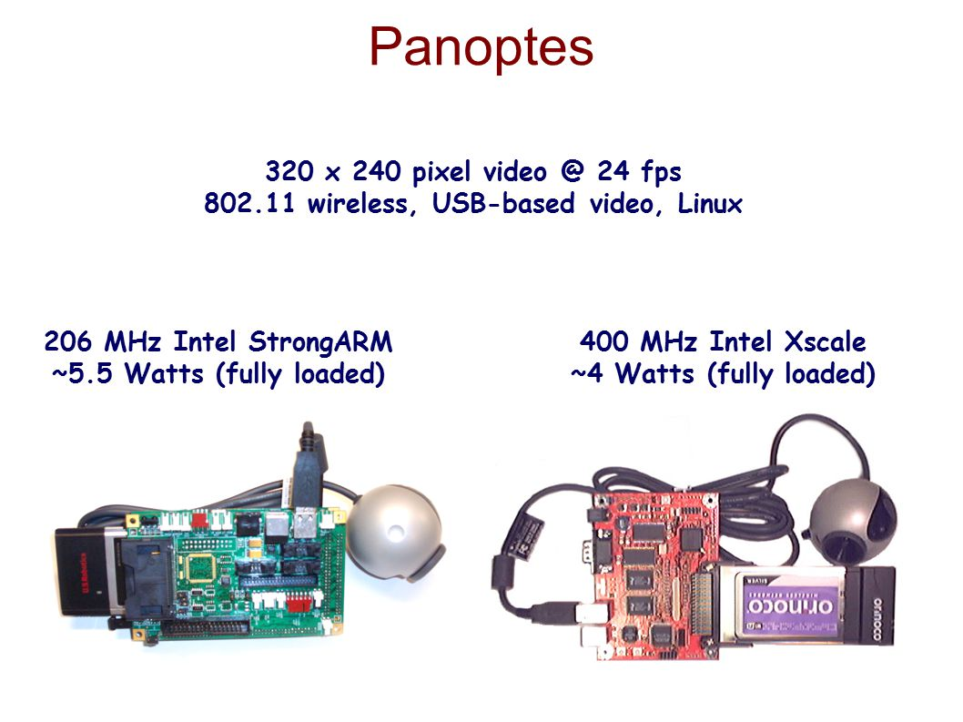 Panoptes 320 x 240 pixel video @ 24 fps 802.11 wireless, USB-based video, Linux 400 MHz Intel Xscale ~4 Watts (fully loaded) 206 MHz Intel StrongARM ~5.5 Watts (fully loaded)