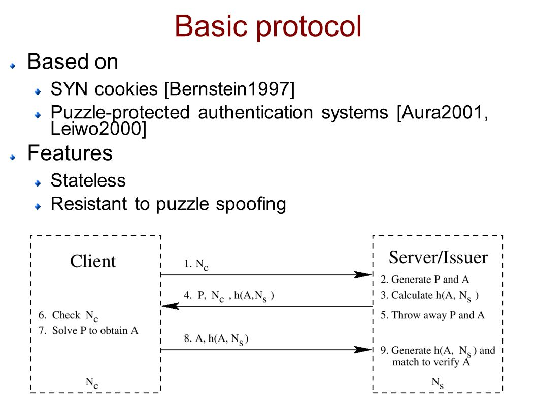 Basic protocol Based on SYN cookies [Bernstein1997] Puzzle-protected authentication systems [Aura2001, Leiwo2000] Features Stateless Resistant to puzzle spoofing