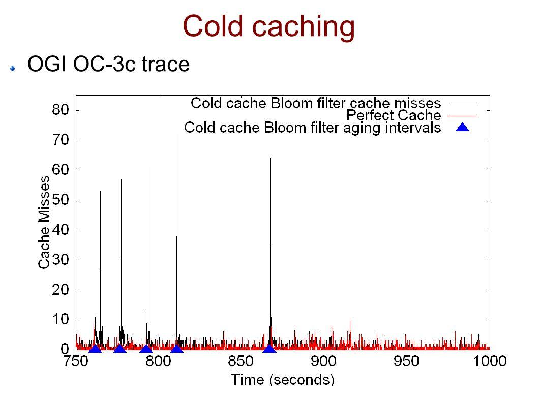 Cold caching OGI OC-3c trace