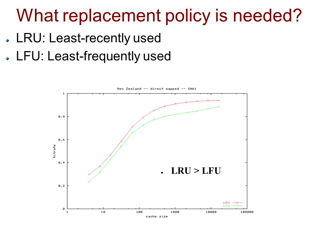 What replacement policy is needed LRU: Least-recently used LFU: Least-frequently used ● LRU > LFU