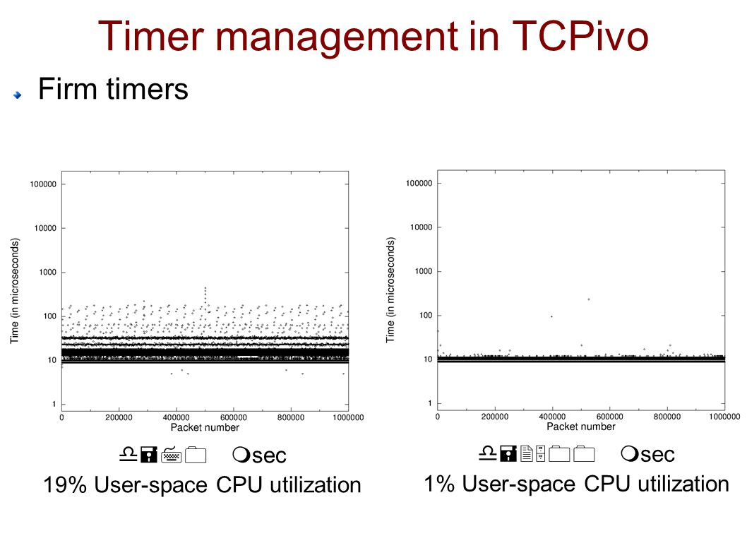 Timer management in TCPivo Firm timers d=70 msec 19% User-space CPU utilization d=2500 msec 1% User-space CPU utilization