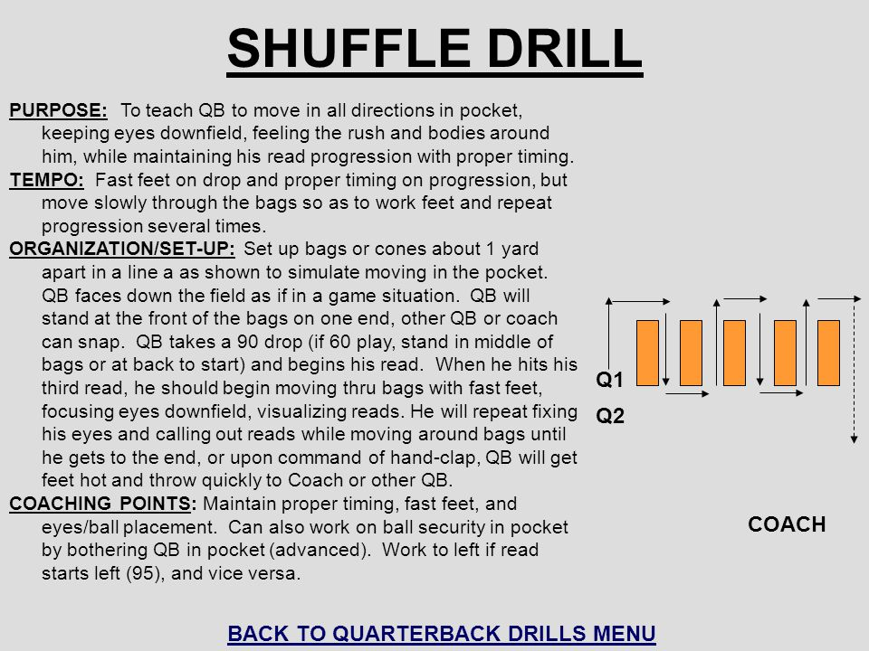 SHUFFLE DRILL PURPOSE: To teach QB to move in all directions in pocket, keeping eyes downfield, feeling the rush and bodies around him, while maintain
