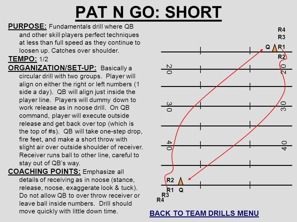 PAT N GO: SHORT PURPOSE: Fundamentals drill where QB and other skill players perfect techniques at less than full speed as they continue to loosen up.